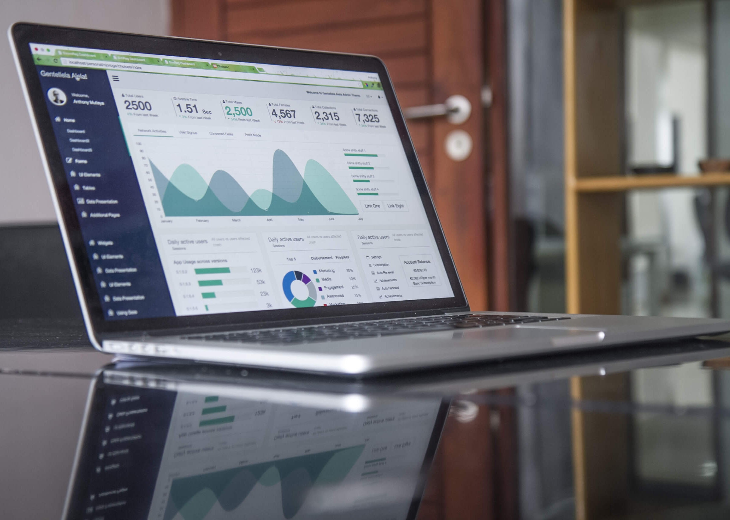 5 Factors Of Effective WordPress Themes