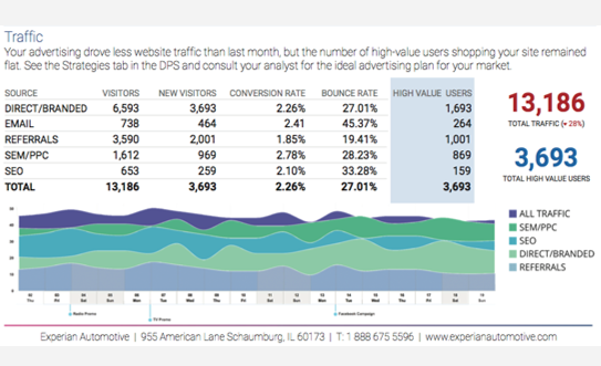 data-visualazation
